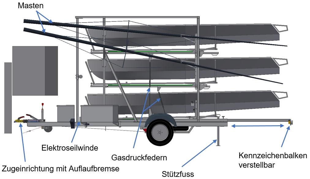 Der fertige Bootsanhänger (CAD, Ansicht)