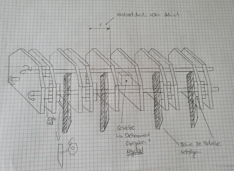 Bild 7: Konzeptskizze (Ideallösung, Variante 1)