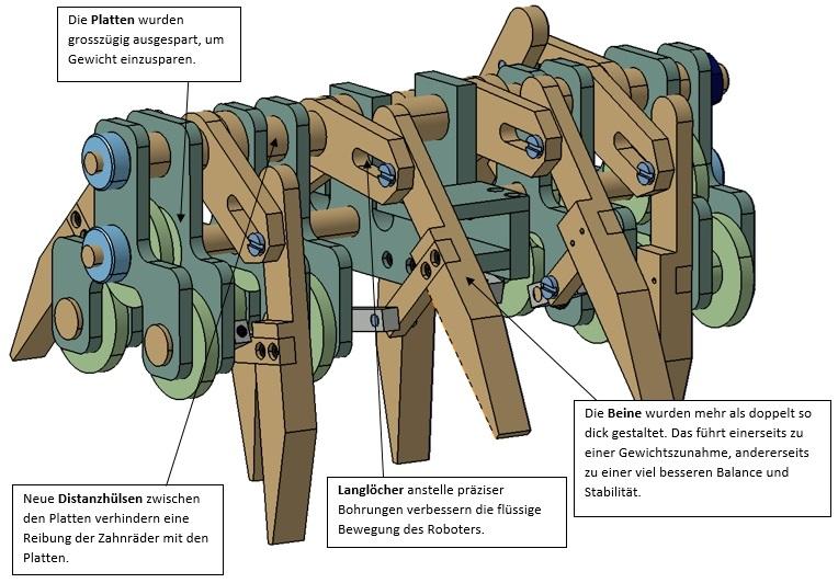 Bild 14: Optimierte Roboterspinne im CAD